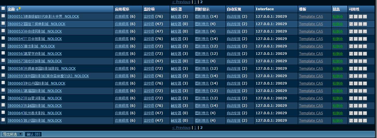 中广华夏noc运维平台管理系统成效显著